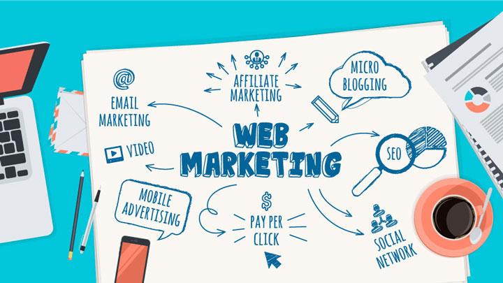 web-marketing per PMI
